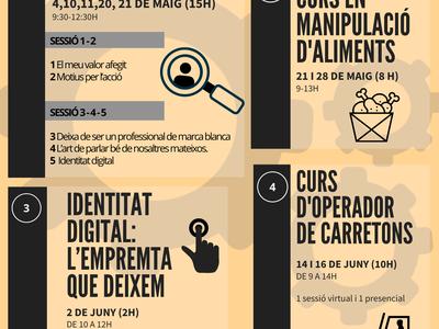 L'Ajuntament de Sant Fruitós de Bages programa 4 activitats formatives gratuïtes per donar un impuls en la recerca de feina