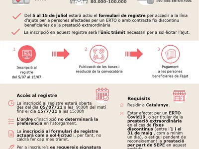 La Generalitat aprova una nova ajuda per a persones afectades per un ERTO o amb contracte fix discontinu