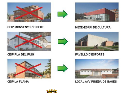 Sant Fruitós de Bages modifica tots els col·legis electorals per a les eleccions del 14F
